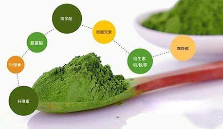 茶叶的营养成分图片