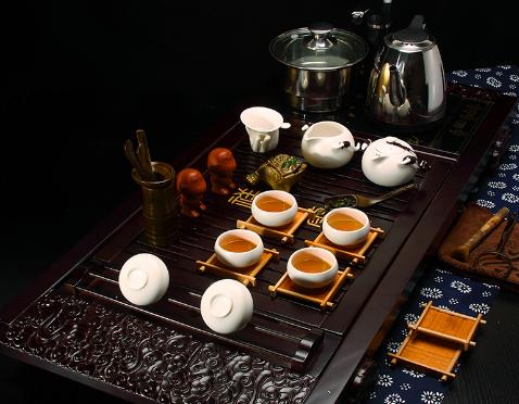 茶具的正确使用,你用对了吗?图片