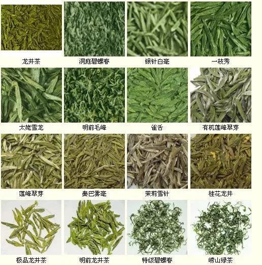 中国各种茶,看看您喝过多少?图片